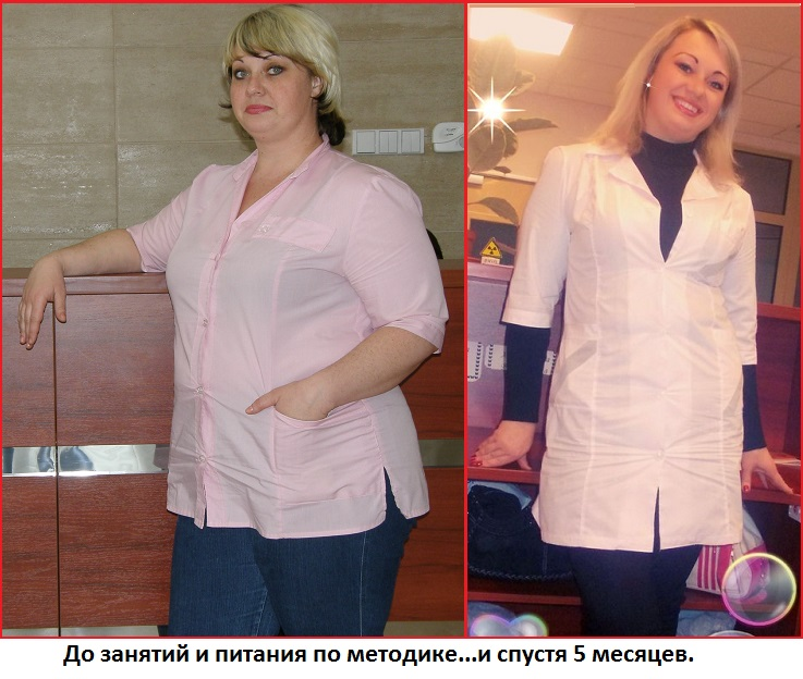 Простая программа питания для похудения меню диеты для